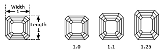 Asscher Cut Dimensions