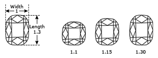 Cushion Cut Dimensions