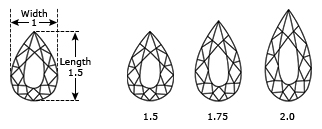 Pear Cut Dimensions