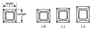 Princess Cut Dimensions
