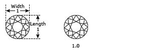 Round Cut Dimensions