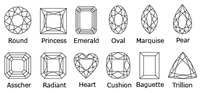 J. Foster Jewelers: Your Trusted Source for Loose Diamonds ...